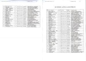 102年06月13日歐洲華僑華人台灣文化之旅訪問團一行39人來訪
