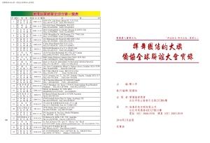 揮舞團結的大旗 僑協全球聯誼大會實錄 內文-102